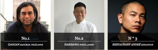 50 Best pour le continent Asiatique
