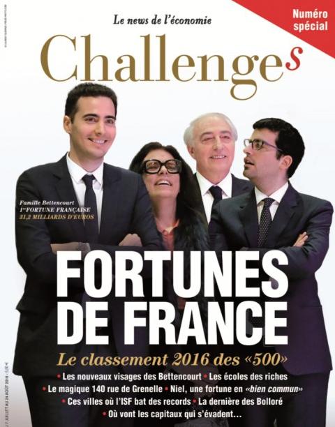 Challenge's