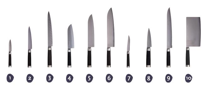 Bras Kai Les Couteaux De Cuisine Signes Michel Bras A