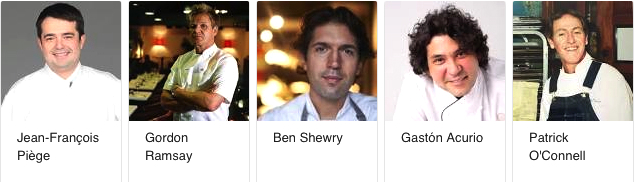 Popularité des chefs sur le web