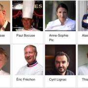 Popularité des chefs de cuisine sur le Web #6