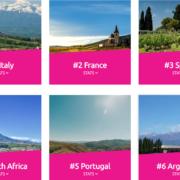 Le site Lastminute.com a nommé l'Italie comme meilleure destination viticole au monde