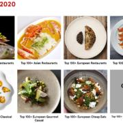 Découvrez la liste des Meilleurs Restaurants Européens 2020 par OAD