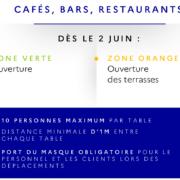 Ce qu'a dit exactement le Premier Ministre concernant l'ouverture des bars, restaurants ce jeudi 28 mai 2020